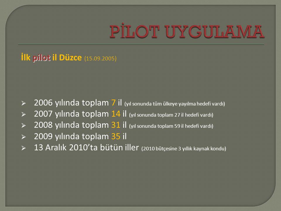 P İ LOT UYGULAMA pilot İlk pilot il Düzce (15.09.2005)  2006 yılında toplam 7 il (yıl sonunda tüm ülkeye yayılma hedefi vardı)  2007 yılında toplam