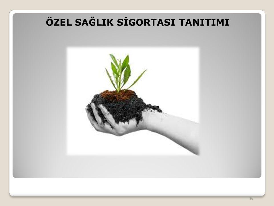ÖZEL SAĞLIK SİGORTASI TANITIMI 18