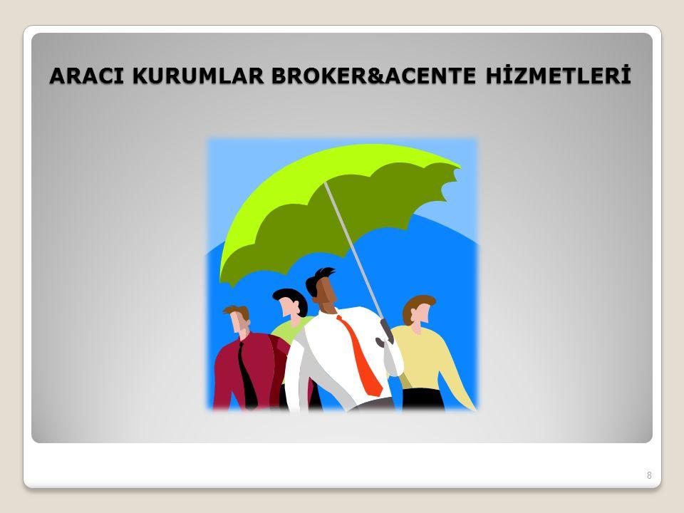 ARACI KURUMLAR BROKER&ACENTE HİZMETLERİ 8