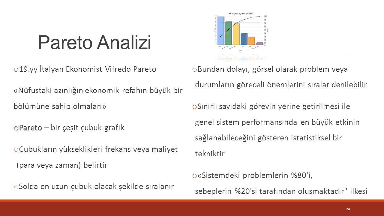 Pareto Analizi o 19.yy İtalyan Ekonomist Vifredo Pareto «Nüfustaki azınlığın ekonomik refahın büyük bir bölümüne sahip olmaları» o Pareto o Pareto – b