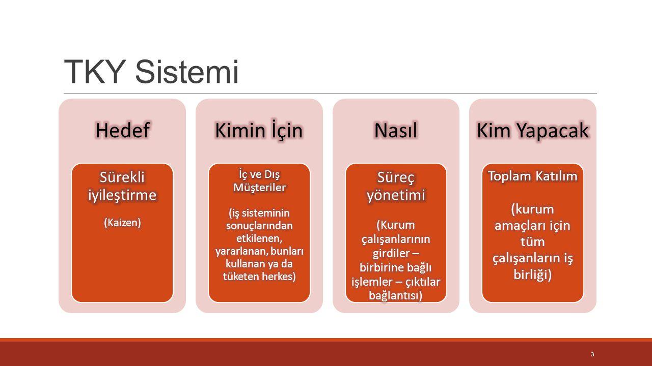 TKY Sistemi 3