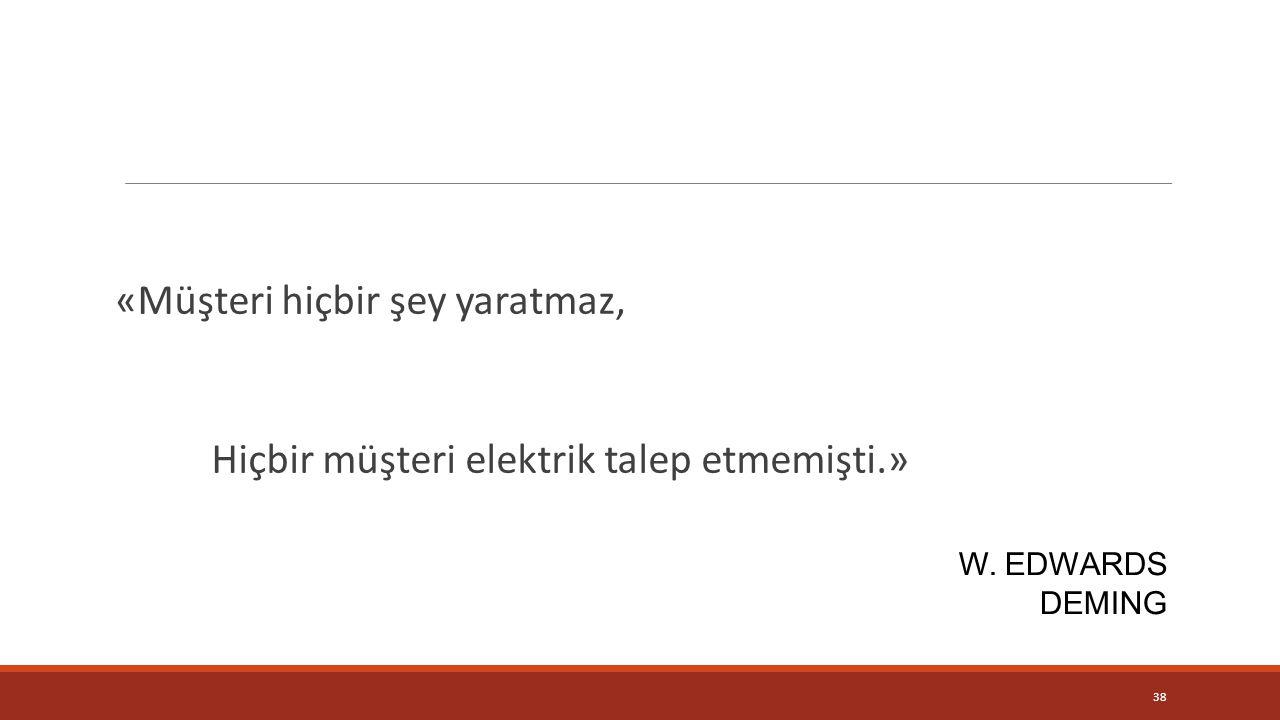 «Müşteri hiçbir şey yaratmaz, Hiçbir müşteri elektrik talep etmemişti.» 38 W. EDWARDS DEMING