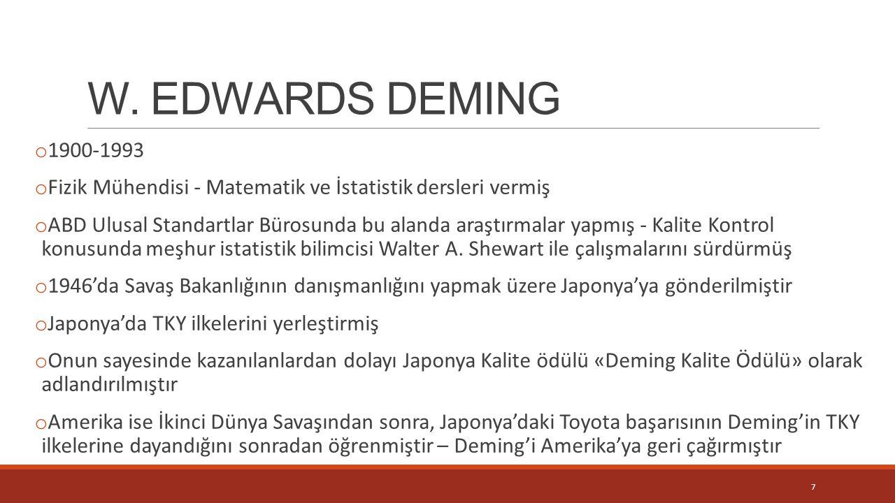 W.EDWARDS DEMING o T.C.