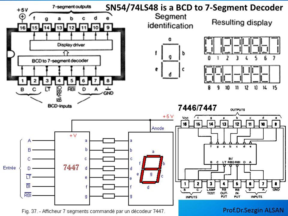 Prof.Dr.Sezgin ALSAN 13 BCD to Seven Segment Decoder SN54/74LS48 is a BCD to 7-Segment Decoder