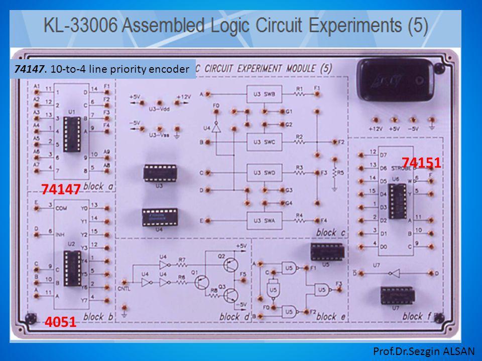 Prof.Dr.Sezgin ALSAN 74151 4051 74147 74147. 10-to-4 line priority encoder