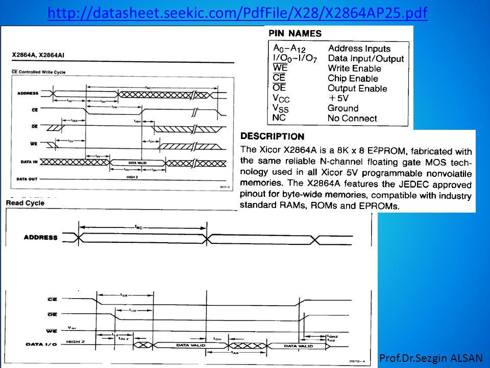 http://datasheet.seekic.com/PdfFile/X28/X2864AP25.pdf