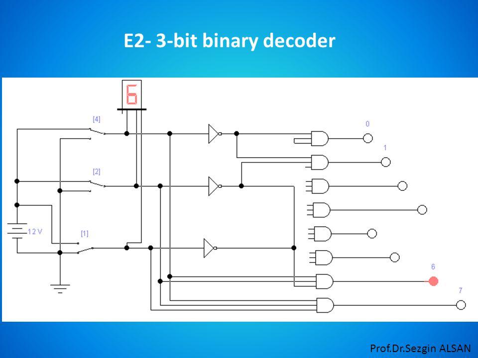 Prof.Dr.Sezgin ALSAN E2- 3-bit binary decoder