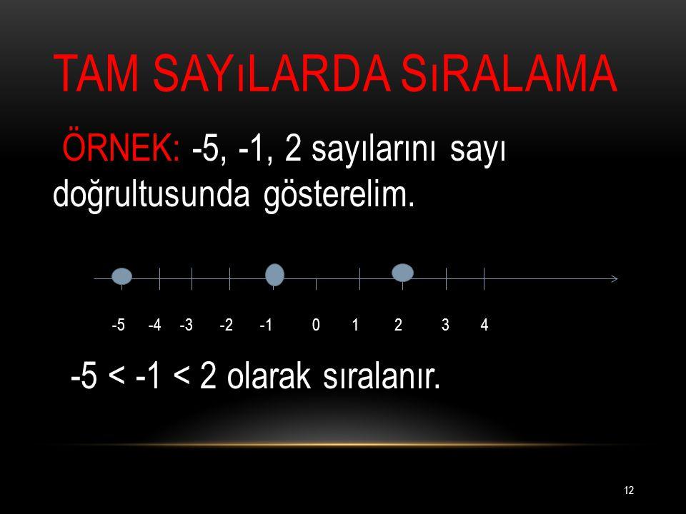 TAM SAYıLARDA SıRALAMA ÖRNEK: -5, -1, 2 sayılarını sayı doğrultusunda gösterelim.