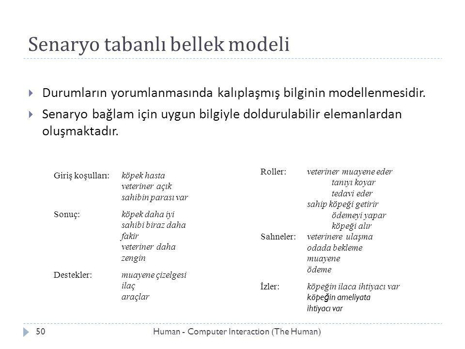 Senaryo tabanlı bellek modeli  Durumların yorumlanmasında kalıplaşmış bilginin modellenmesidir.  Senaryo bağlam için uygun bilgiyle doldurulabilir e