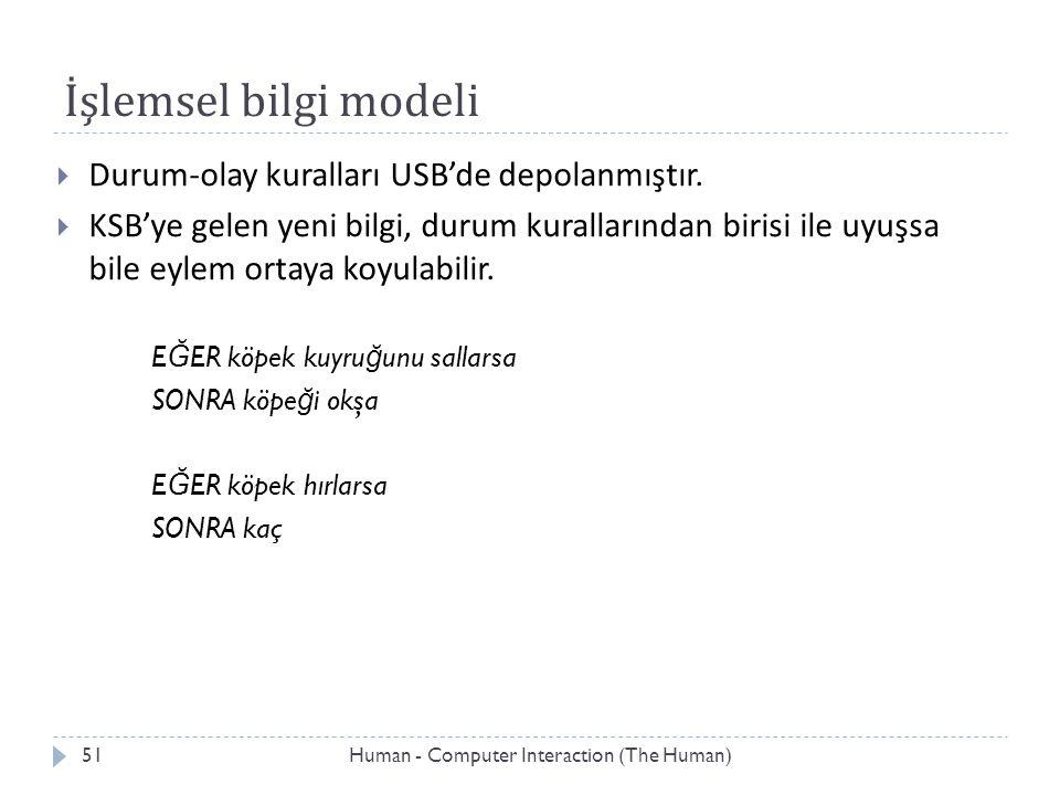 İşlemsel bilgi modeli  Durum-olay kuralları USB'de depolanmıştır.  KSB'ye gelen yeni bilgi, durum kurallarından birisi ile uyuşsa bile eylem ortaya