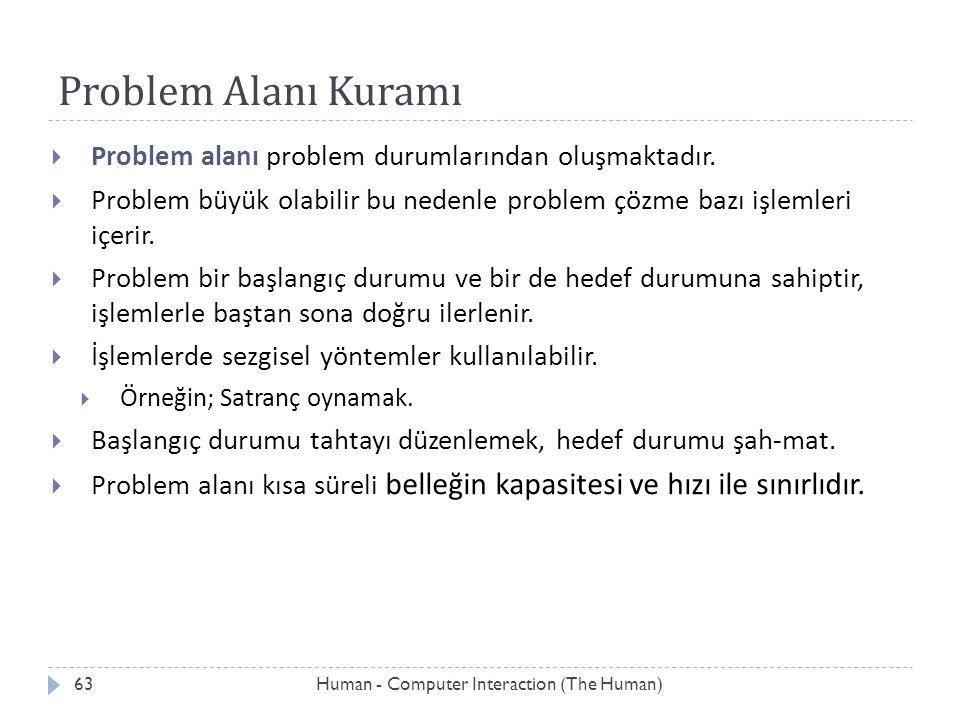 Problem Alanı Kuramı  Problem alanı problem durumlarından oluşmaktadır.  Problem büyük olabilir bu nedenle problem çözme bazı işlemleri içerir.  Pr