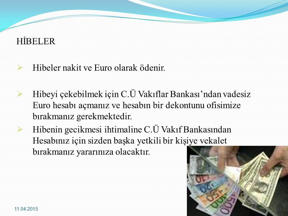 Yurtdışından para çekme ile ilgili Başka önemli banka bilgileri…  Kredi Kartı,  Hesabınızdaki Türk Lirasını ( Ulusal Para Birimi olduğundan) gittiğiniz ülkede o ülkenin ulusal parası olarak çekebilirsiniz.
