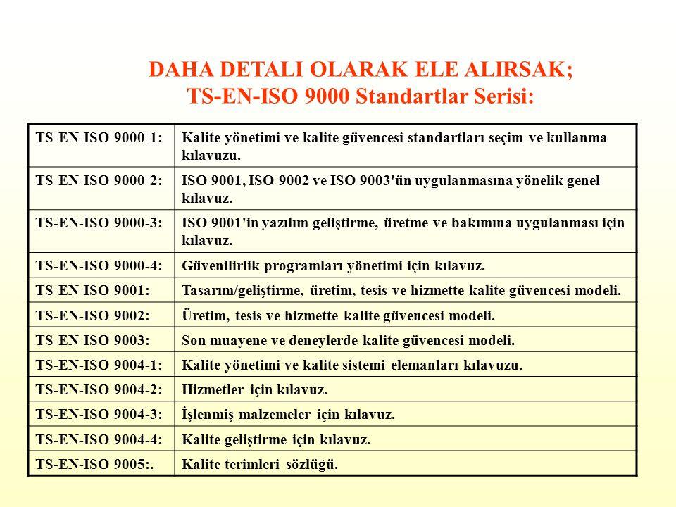 ISO 9002 ISO 9001 ISO 9000 KALİTE SİSTEMİ ISO 9003