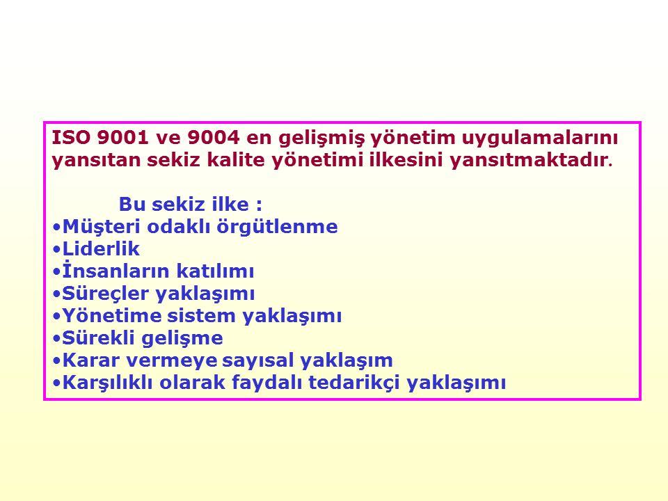 ISO 9000: Kalite Yönetim Sistemleri – Temel Tanımlar ve Sözlük ISO 9001: Kalite Yönetim Sistemleri – Gereklilikler (Requirements ) ISO 9004: Kalite Yö