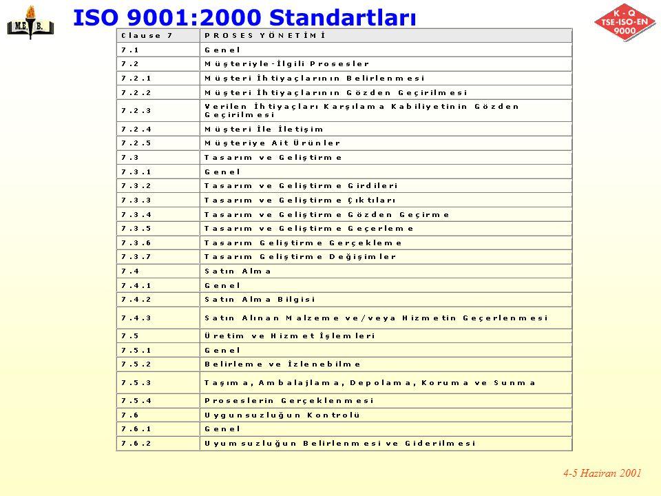 4-5 Haziran 2001 ISO 9001:2000 Standartları