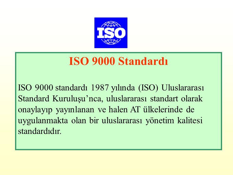 ISO 9000 Standardı ISO 9000 standardı 1987 yılında (ISO) Uluslararası Standard Kuruluşu'nca, uluslararası standart olarak onaylayıp yayınlanan ve halen AT ülkelerinde de uygulanmakta olan bir uluslararası yönetim kalitesi standardıdır.