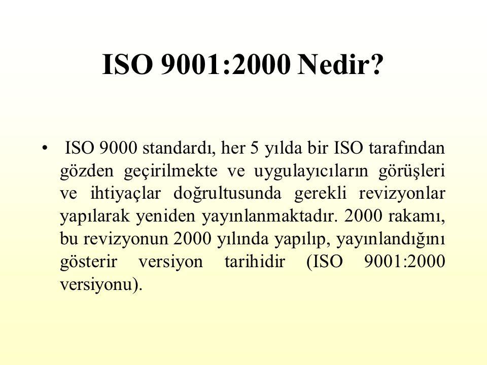 ISO 9001:2000 Nedir.