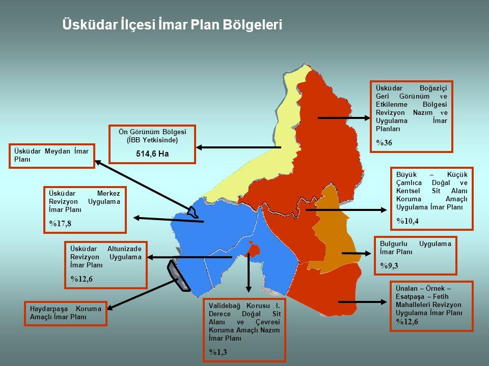 Üsküdar İlçesi İmar Plan Bölgeleri Büyük – Küçük Çamlıca Doğal ve Kentsel Sit Alanı Koruma Amaçlı Uygulama İmar Planı %10,4 Ünalan – Örnek – Esatpaşa