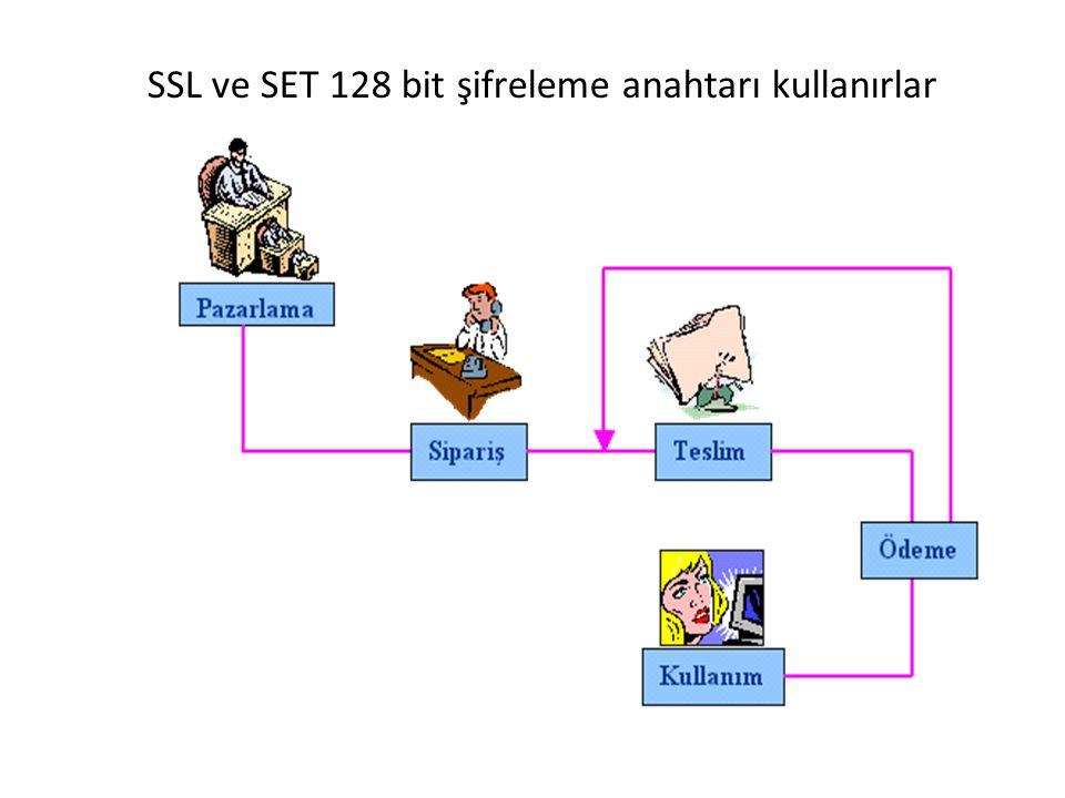 SSL ve SET 128 bit şifreleme anahtarı kullanırlar