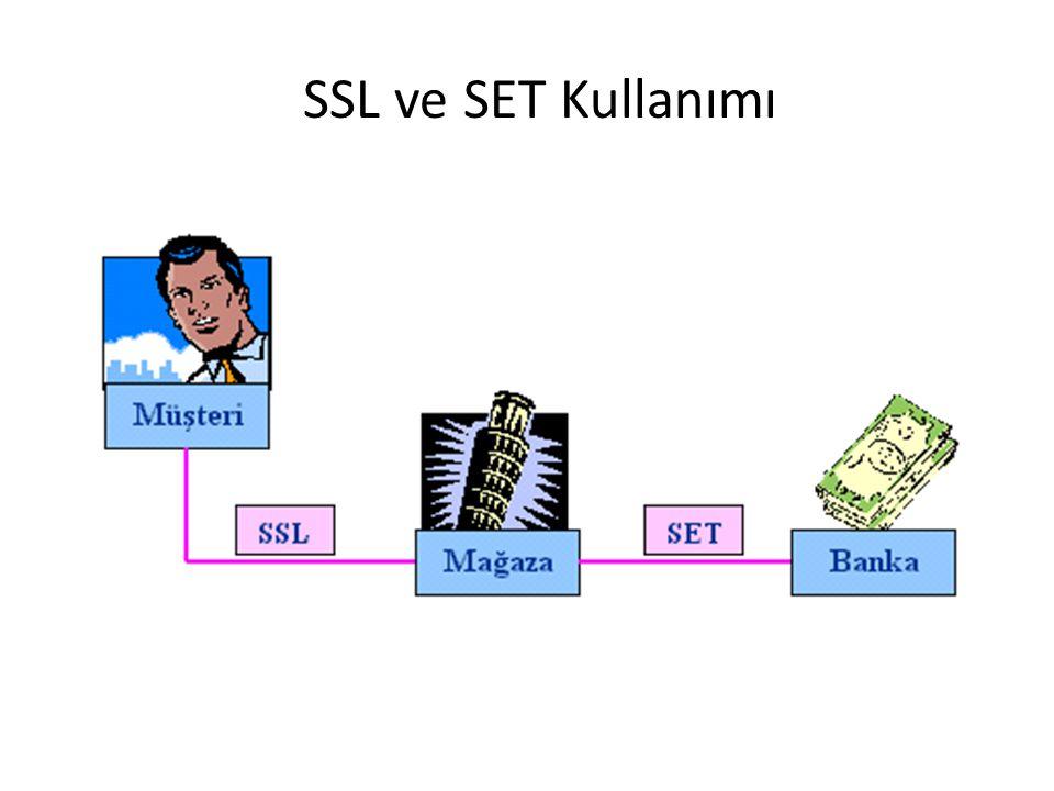 SSL ve SET Kullanımı