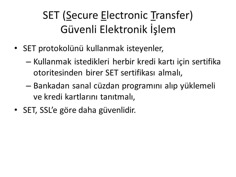 SET (Secure Electronic Transfer) Güvenli Elektronik İşlem SET protokolünü kullanmak isteyenler, – Kullanmak istedikleri herbir kredi kartı için sertif