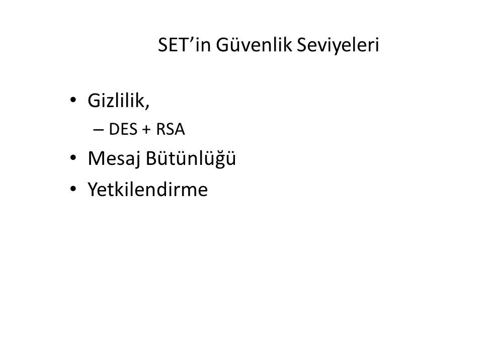 SET'in Güvenlik Seviyeleri Gizlilik, – DES + RSA Mesaj Bütünlüğü Yetkilendirme