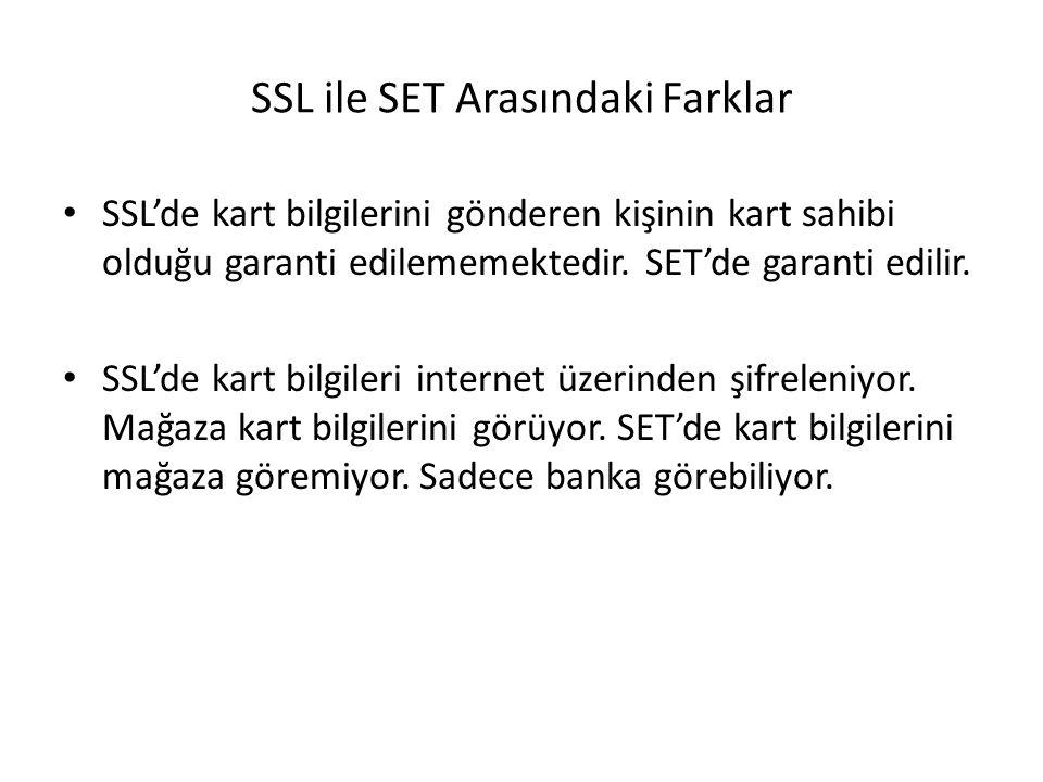 SSL ile SET Arasındaki Farklar SSL'de kart bilgilerini gönderen kişinin kart sahibi olduğu garanti edilememektedir. SET'de garanti edilir. SSL'de kart
