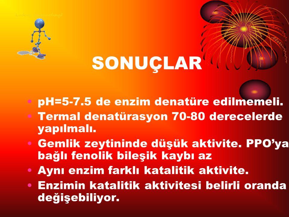 SONUÇLAR pH=5-7.5 de enzim denatüre edilmemeli. Termal denatürasyon 70-80 derecelerde yapılmalı. Gemlik zeytininde düşük aktivite. PPO'ya bağlı fenoli