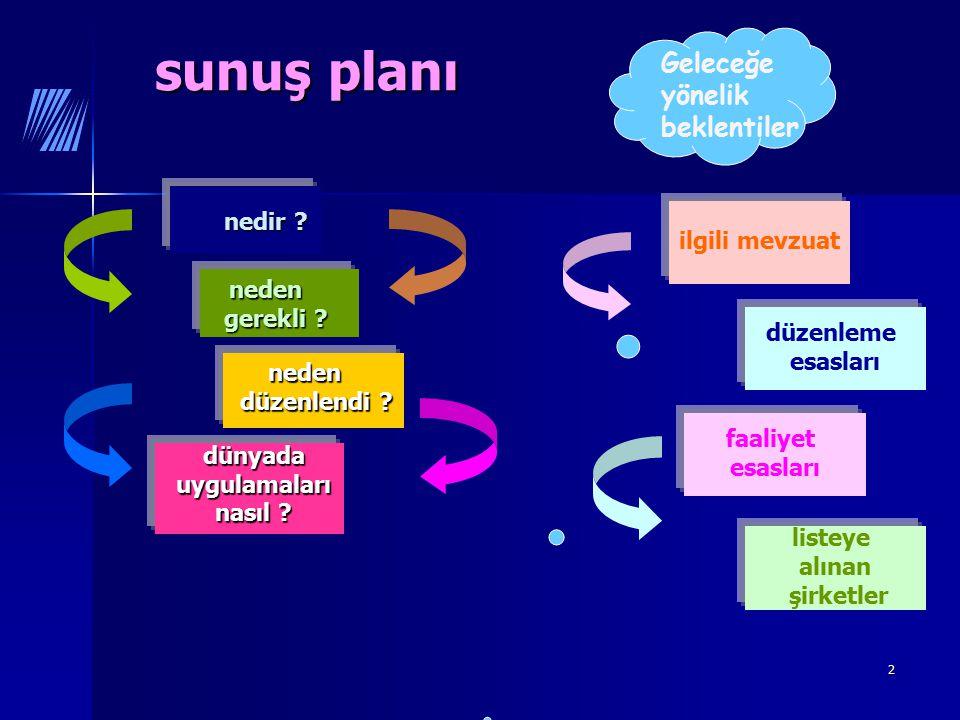 2 sunuş planı nedir ? nedir ? neden gerekli ? gerekli ? ilgili mevzuat neden neden düzenlendi ? dünyadauygulamaları nasıl ? düzenleme esasları faaliye