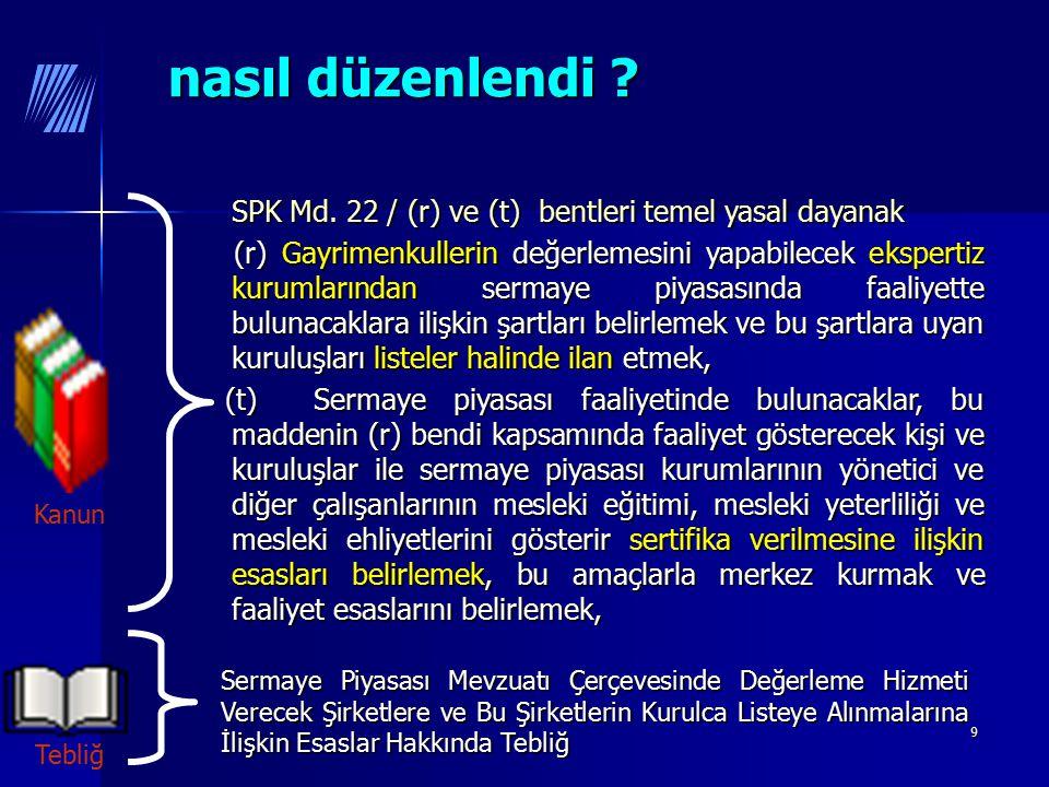 9 nasıl düzenlendi ? nasıl düzenlendi ? SPK Md. 22 / (r) ve (t) bentleri temel yasal dayanak (r) Gayrimenkullerin değerlemesini yapabilecek ekspertiz