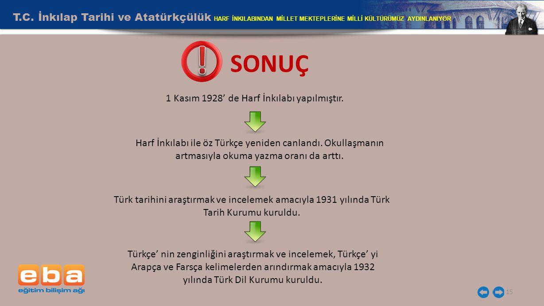 15 SONUÇ 1 Kasım 1928' de Harf İnkılabı yapılmıştır. Harf İnkılabı ile öz Türkçe yeniden canlandı. Okullaşmanın artmasıyla okuma yazma oranı da arttı.
