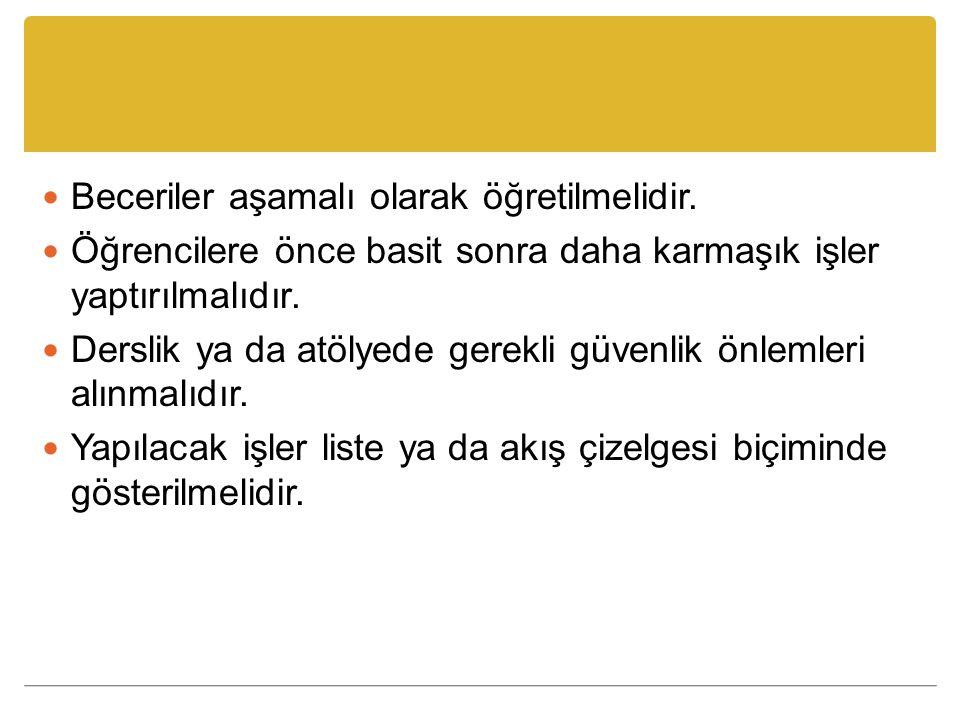 Kaynaklar Demirel, Ö.(2004). Öğretme Sanatı. PEGEMA Yayıncılık, Ankara.