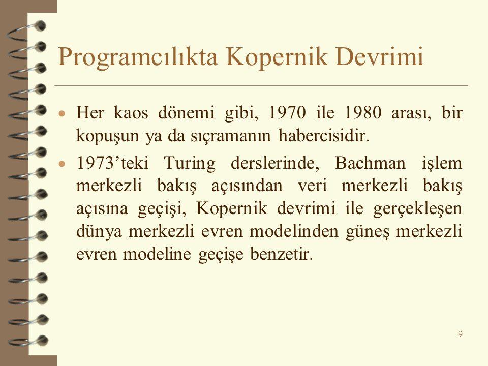 Programcılıkta Kopernik Devrimi  Her kaos dönemi gibi, 1970 ile 1980 arası, bir kopuşun ya da sıçramanın habercisidir.