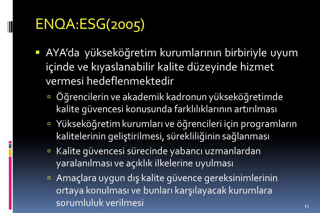 ENQA:ESG(2005)  AYA'da yükseköğretim kurumlarının birbiriyle uyum içinde ve kıyaslanabilir kalite düzeyinde hizmet vermesi hedeflenmektedir  Öğrenci