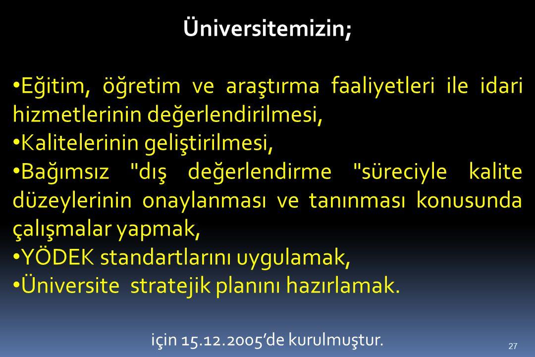 27 Üniversitemizin; Eğitim, öğretim ve araştırma faaliyetleri ile idari hizmetlerinin değerlendirilmesi, Kalitelerinin geliştirilmesi, Bağımsız