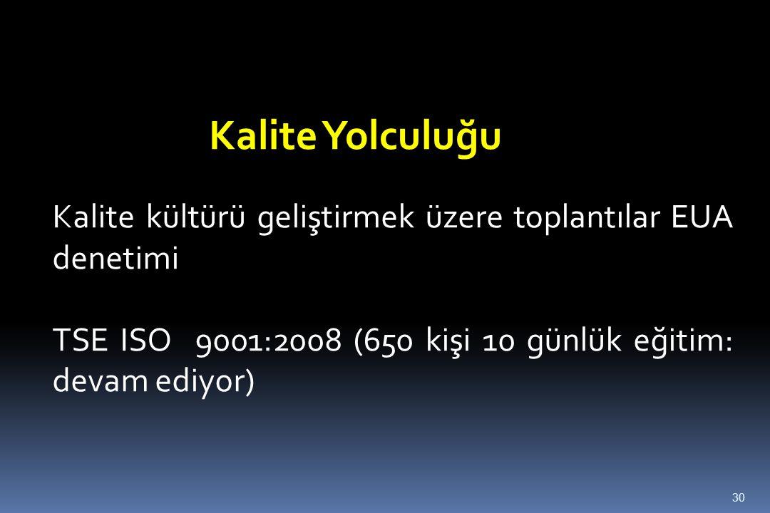 30 Kalite kültürü geliştirmek üzere toplantılar EUA denetimi TSE ISO 9001:2008 (650 kişi 10 günlük eğitim: devam ediyor) Kalite Yolculuğu