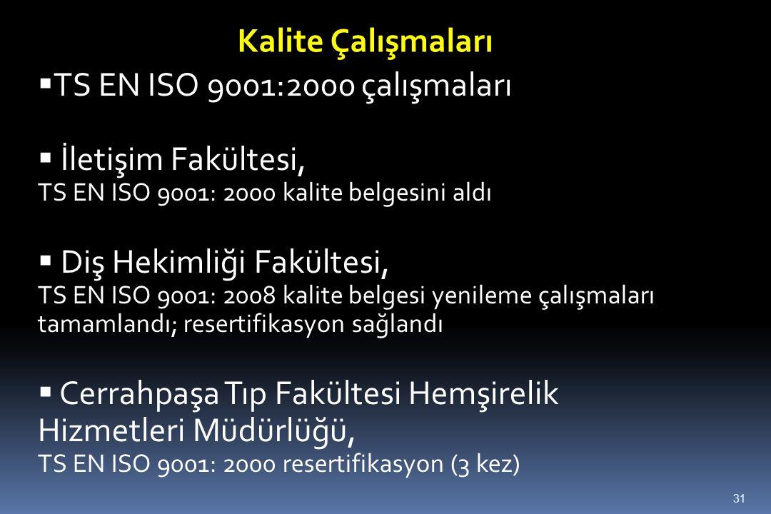 31 Kalite Çalışmaları  TS EN ISO 9001:2000 çalışmaları  İletişim Fakültesi, TS EN ISO 9001: 2000 kalite belgesini aldı  Diş Hekimliği Fakültesi, TS