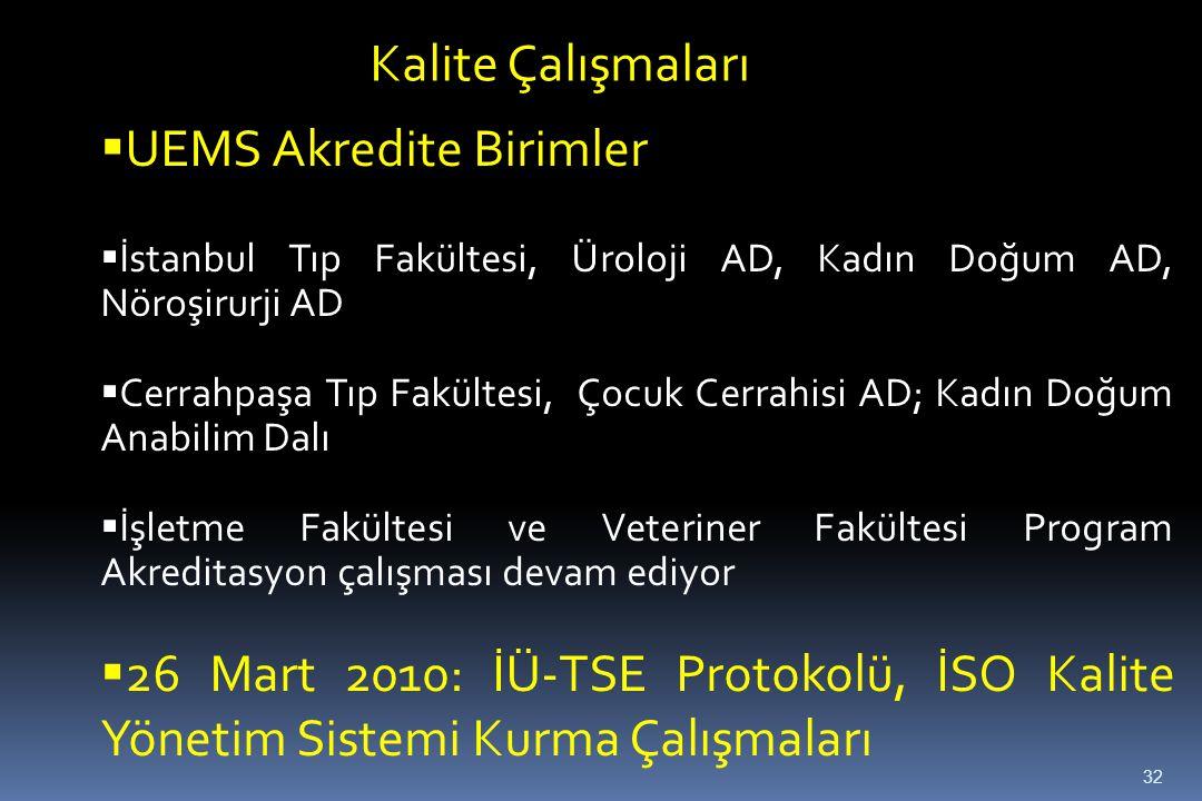 32 Kalite Çalışmaları  UEMS Akredite Birimler  İstanbul Tıp Fakültesi, Üroloji AD, Kadın Doğum AD, Nöroşirurji AD  Cerrahpaşa Tıp Fakültesi, Çocuk