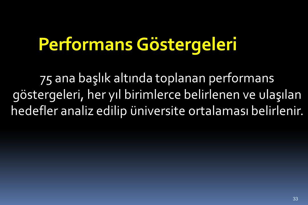 33 Performans Göstergeleri 75 ana başlık altında toplanan performans göstergeleri, her yıl birimlerce belirlenen ve ulaşılan hedefler analiz edilip ün