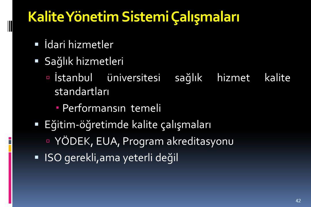 Kalite Yönetim Sistemi Çalışmaları  İdari hizmetler  Sağlık hizmetleri  İstanbul üniversitesi sağlık hizmet kalite standartları  Performansın teme