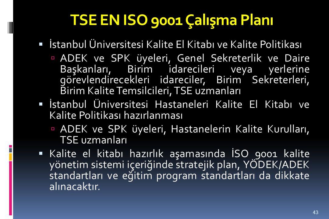 TSE EN ISO 9001 Çalışma Planı  İstanbul Üniversitesi Kalite El Kitabı ve Kalite Politikası  ADEK ve SPK üyeleri, Genel Sekreterlik ve Daire Başkanla