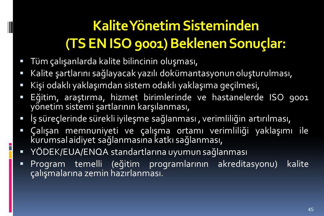 Kalite Yönetim Sisteminden (TS EN ISO 9001) Beklenen Sonuçlar:  Tüm çalışanlarda kalite bilincinin oluşması,  Kalite şartlarını sağlayacak yazılı do