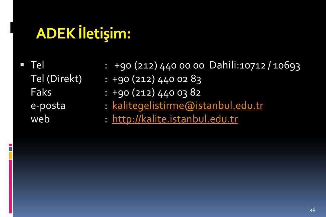 ADEK İletişim:  Tel : +90 (212) 440 00 00 Dahili:10712 / 10693 Tel(Direkt) : +90 (212) 440 02 83 Faks : +90 (212) 440 03 82 e-posta : kalitegelistirm