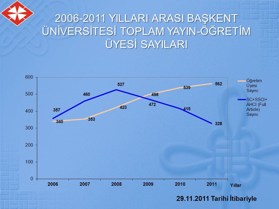 2006-2011 YILLARI ARASI BAŞKENT ÜNİVERSİTESİ TOPLAM YAYIN-ÖĞRETİM ÜYESİ SAYILARI 29.11.2011 Tarihi İtibariyle