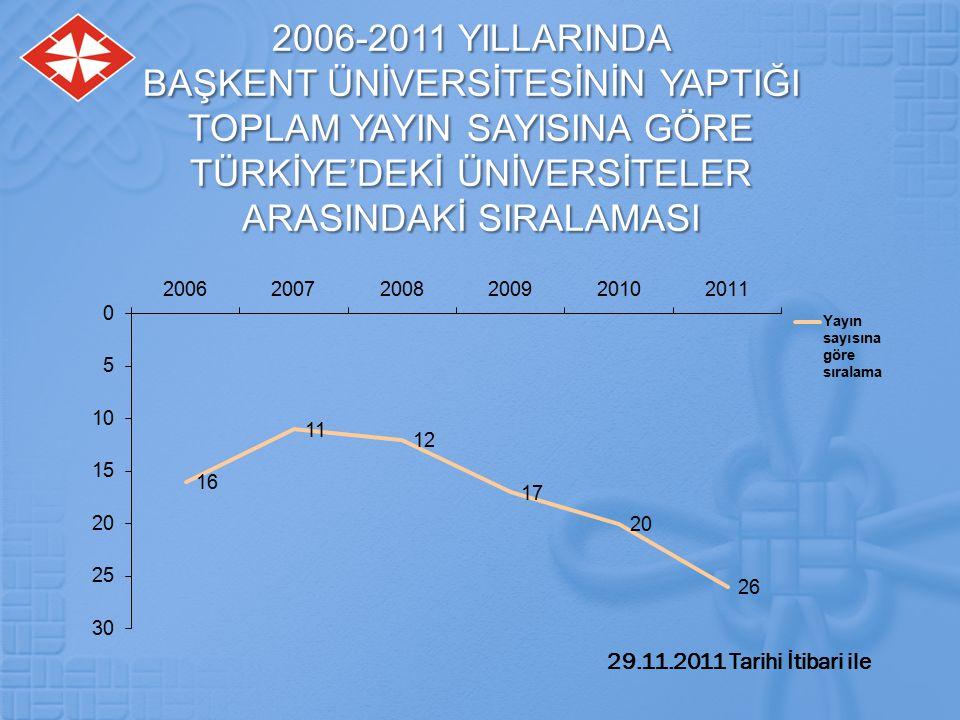 2006-2011 YILLARINDA BAŞKENT ÜNİVERSİTESİNİN YAPTIĞI TOPLAM YAYIN SAYISINA GÖRE TÜRKİYE'DEKİ ÜNİVERSİTELER ARASINDAKİ SIRALAMASI 29.11.2011 Tarihi İtibari ile