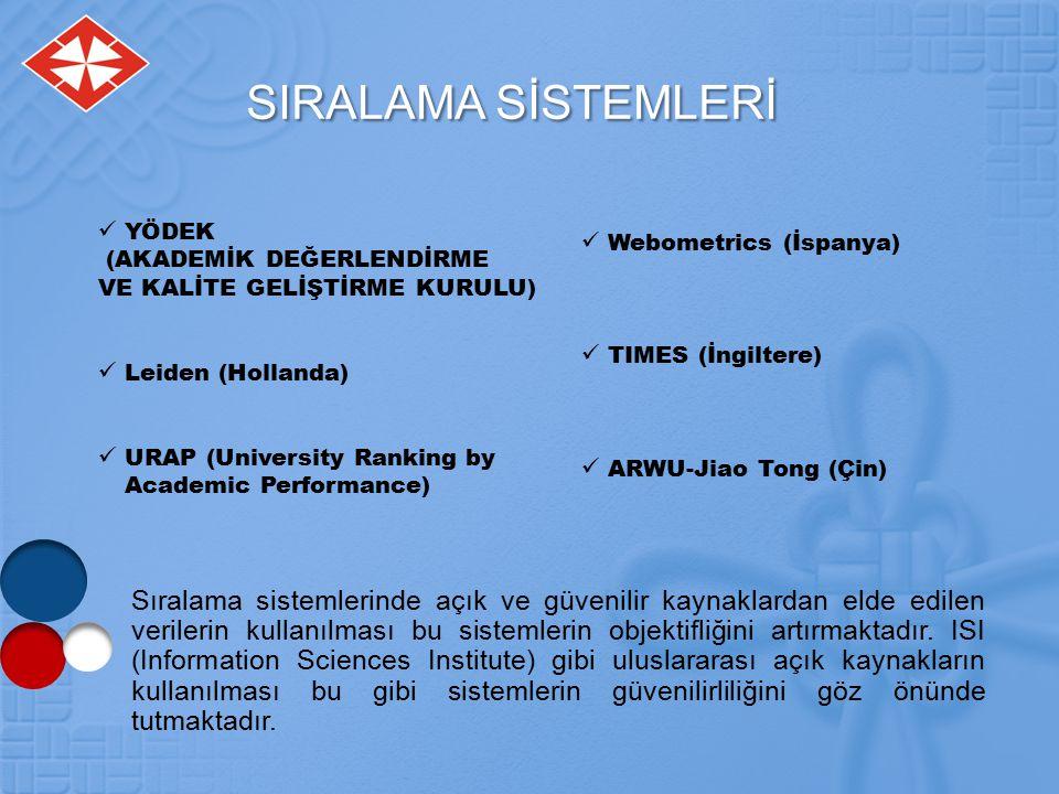 URAP EYLÜL 2011 (University Ranking by Academic Performance) SIRALAMALARI