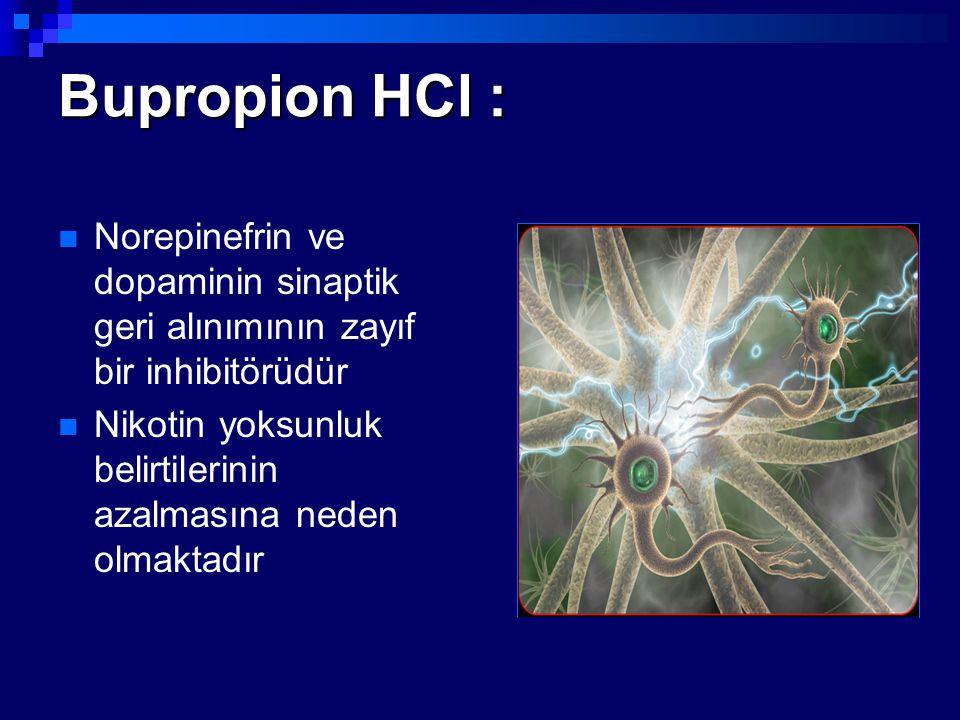 Norepinefrin ve dopaminin sinaptik geri alınımının zayıf bir inhibitörüdür Nikotin yoksunluk belirtilerinin azalmasına neden olmaktadır Bupropion HCl
