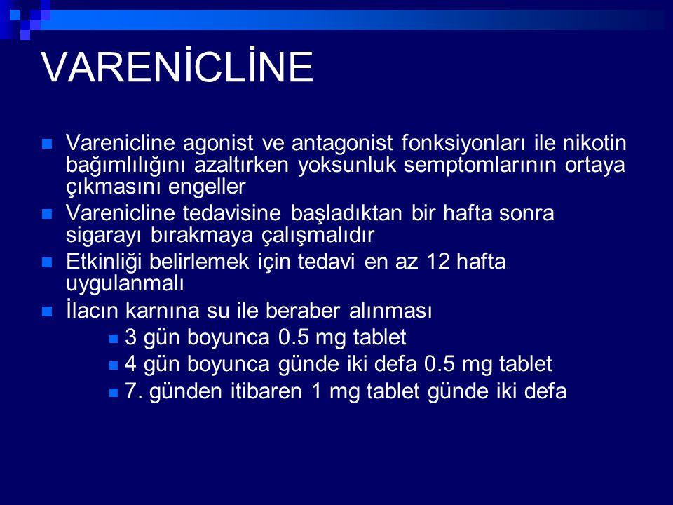 VARENİCLİNE Varenicline agonist ve antagonist fonksiyonları ile nikotin bağımlılığını azaltırken yoksunluk semptomlarının ortaya çıkmasını engeller Va