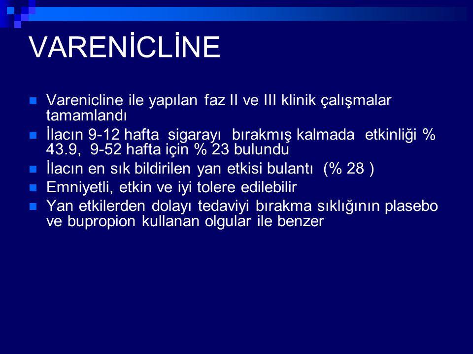 VARENİCLİNE Varenicline ile yapılan faz II ve III klinik çalışmalar tamamlandı İlacın 9-12 hafta sigarayı bırakmış kalmada etkinliği % 43.9, 9-52 haft