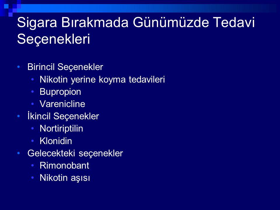 Bupropion Varenicline Antideprasanlar Rimonobant Nikotin aşısı